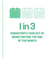 infographic on running out of money