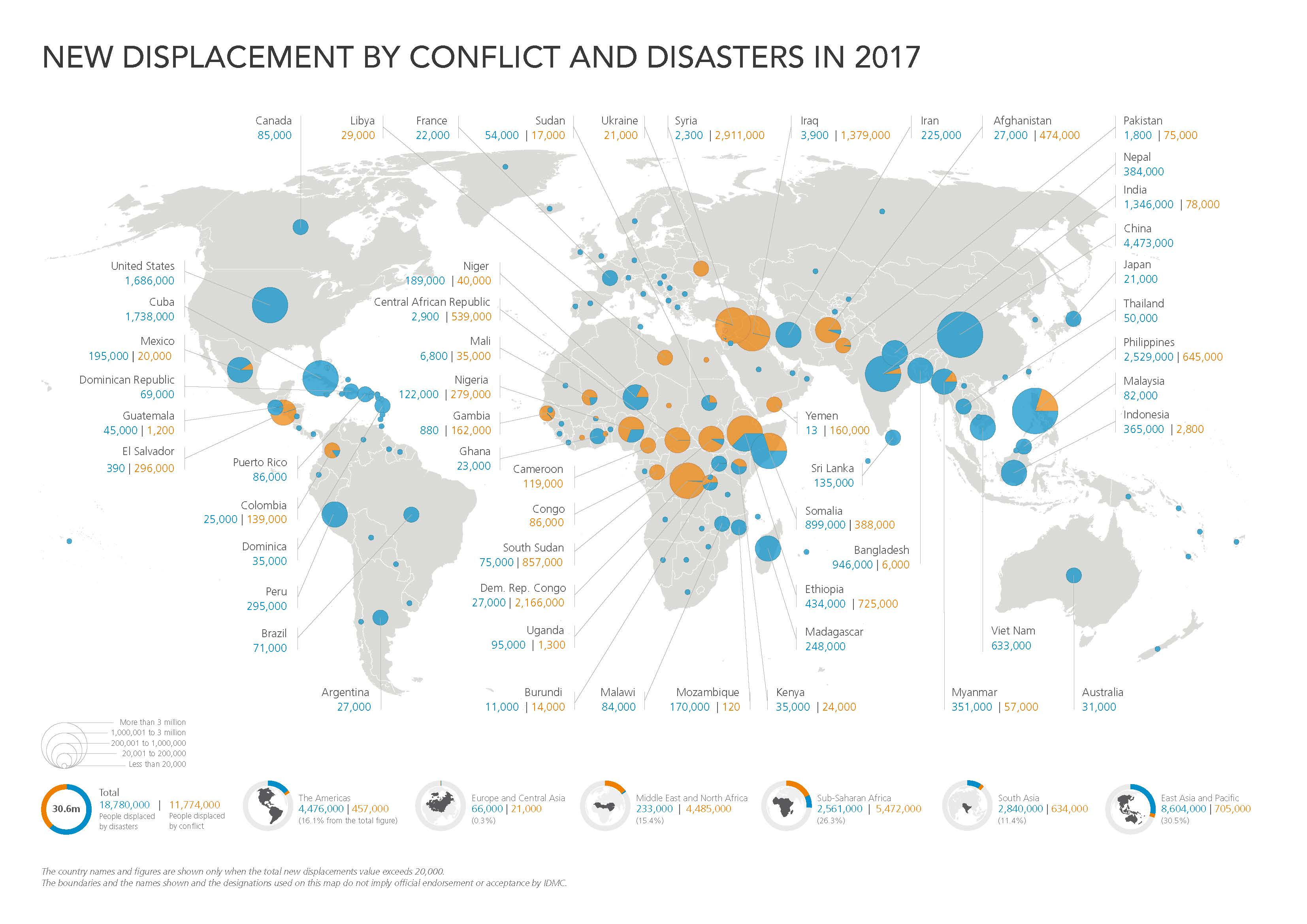 Global displacement infographic