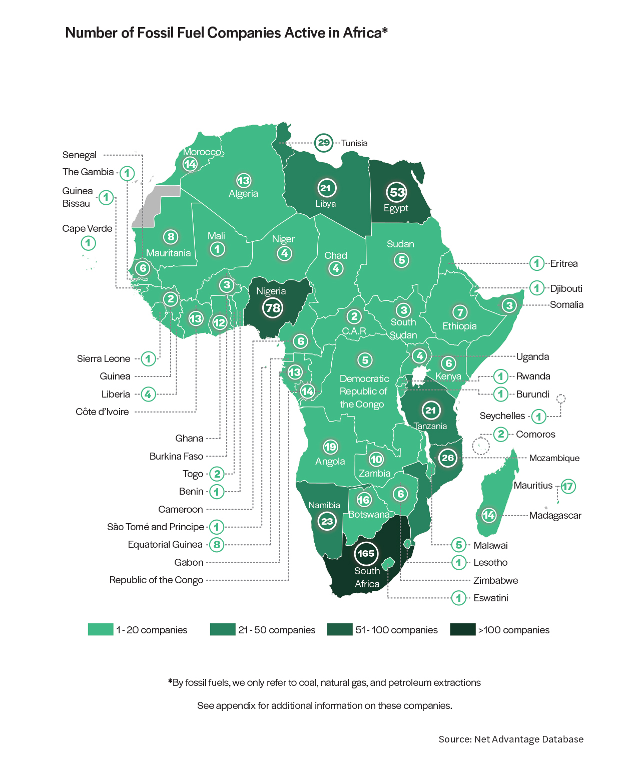 An infographic shows the number of fossil fuel companies active in Africa