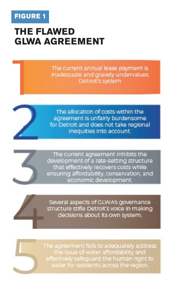 This figure outlines the 5 elements of the flawed GLWA agreement.