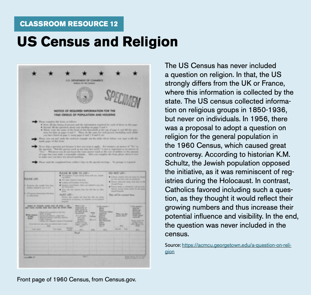 "Classroom resource 11, titled ""US Census and Religion,"" includes an image from the front page of the 1960 Census."