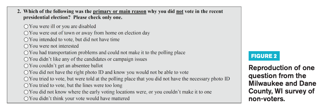 Figure 2 is a reproductions of one question from the Milwaukee and Dane County, WI survey of non-voters.