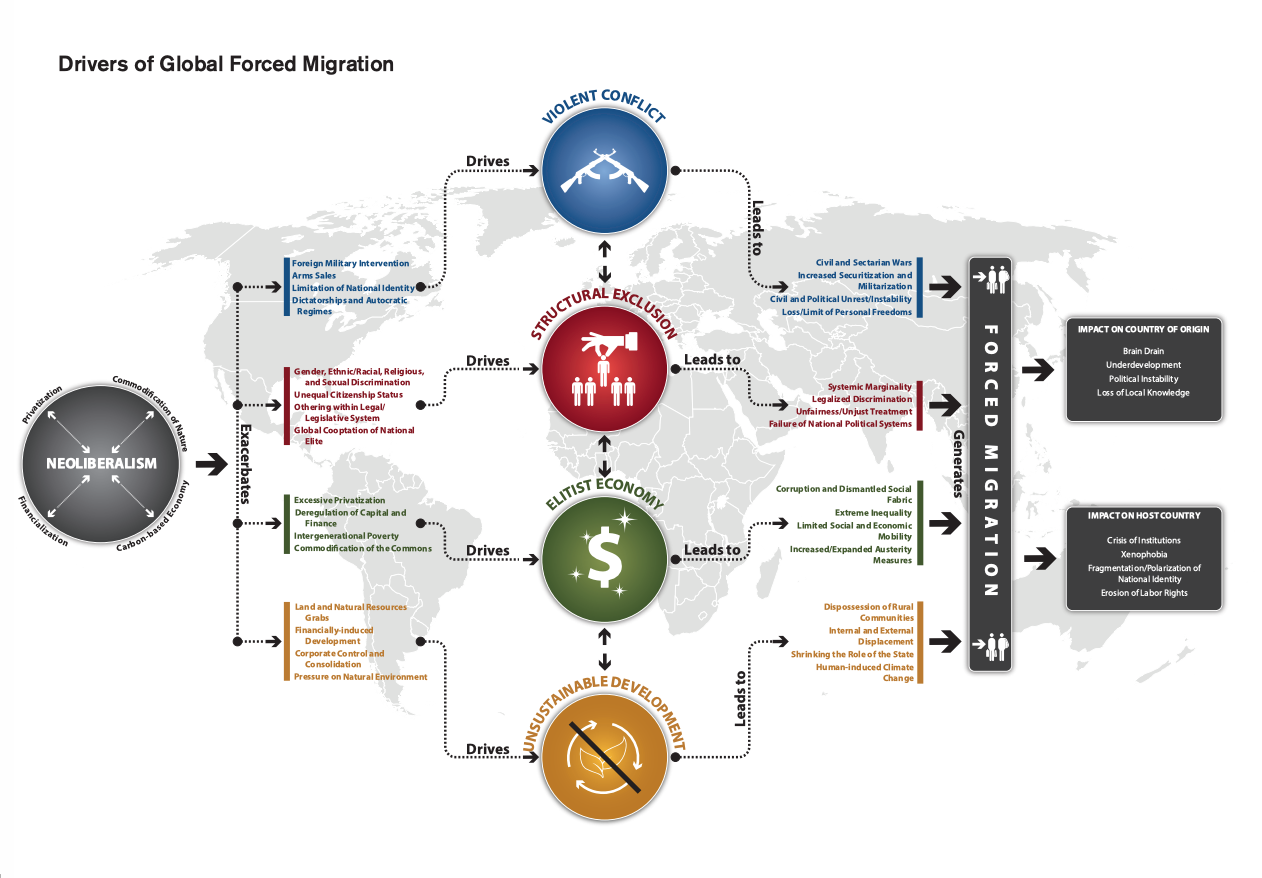 This infographic includes a chart detailing the drivers of global forced mitigation.