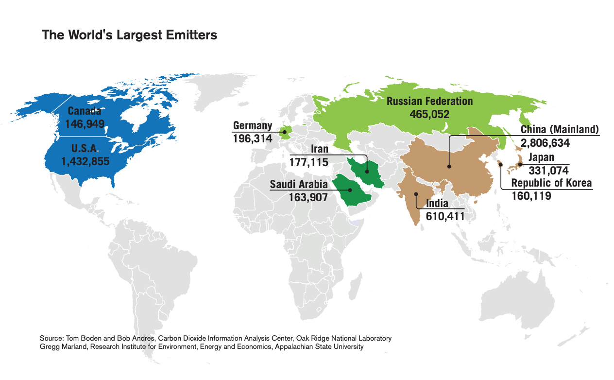 This map includes a detailed showing of the world's largest emitters, including Canada, USA, Russian Federation, Germany, Iran, Saudi Arabia, China, Japan, and Republic of Korea.