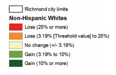 Map 10 showcases Richmond neighborhood conditions based on change in white population