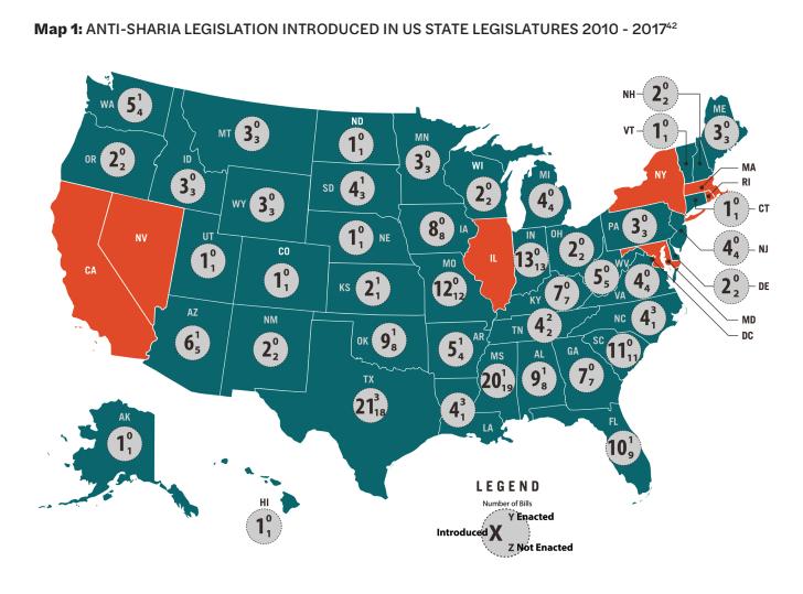 Map 1:  showcases Anti-Sharia legislation introduced in US legislature 2010-2017
