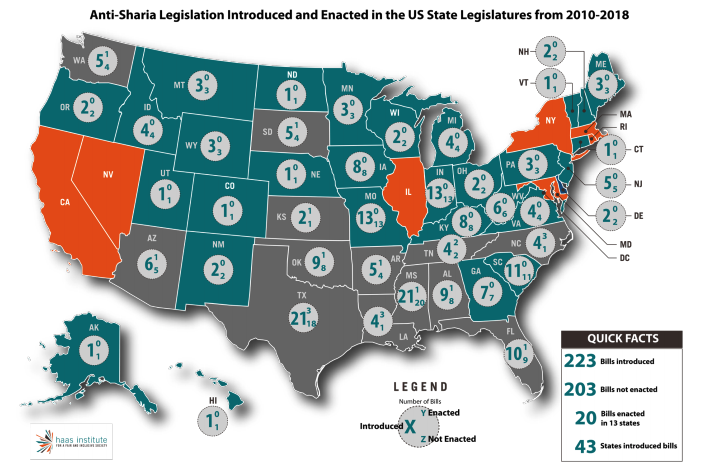 This infographic includes a map showcasing Anti-sharia legislation introduced and enacted between 2010-2018